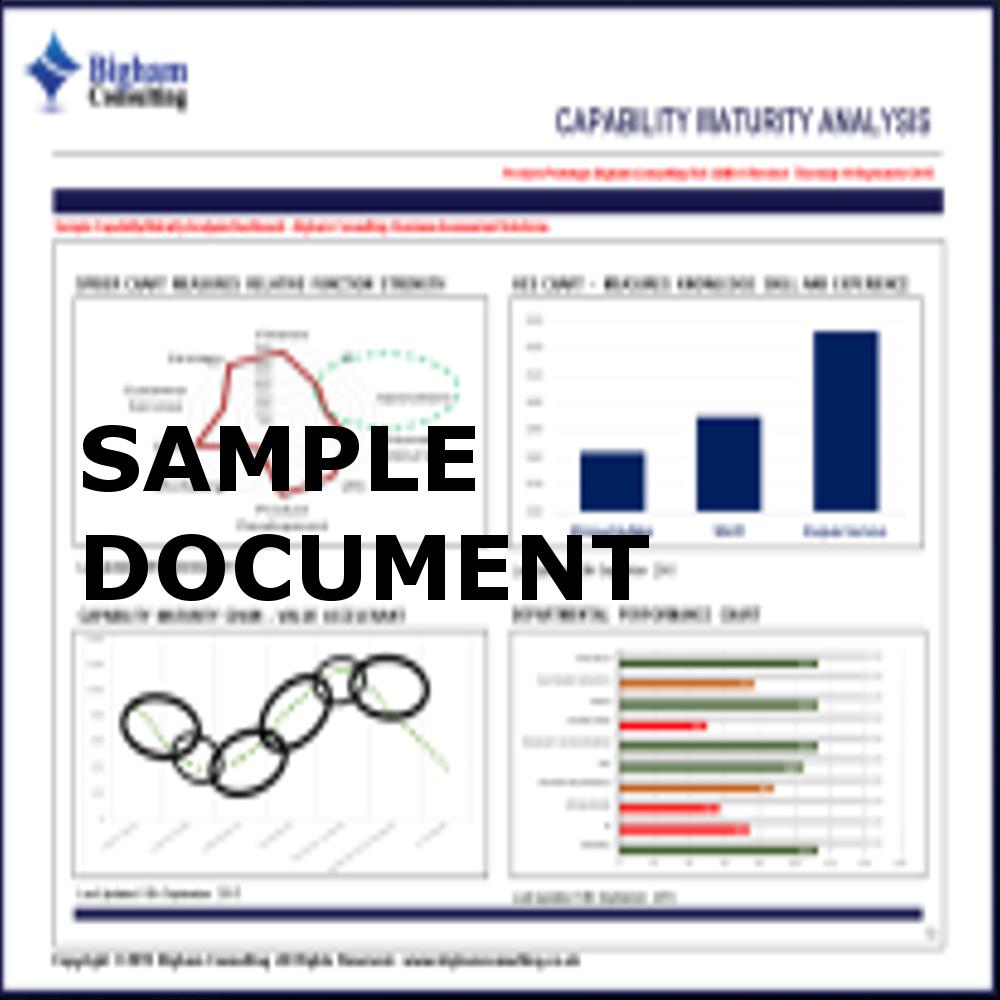 Capability Maturity Chain Analysis