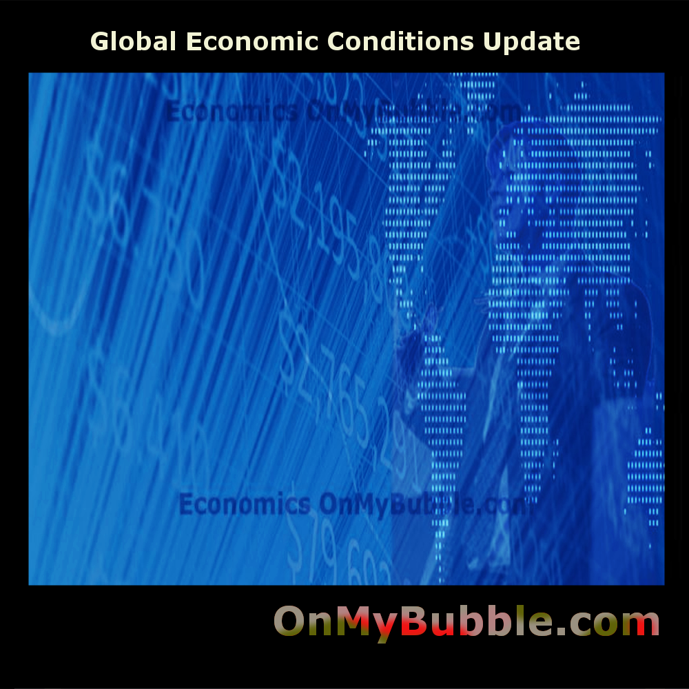 Global Economic Conditions Report